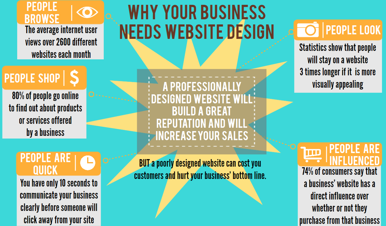 0029-web-design-mobile-InfoG